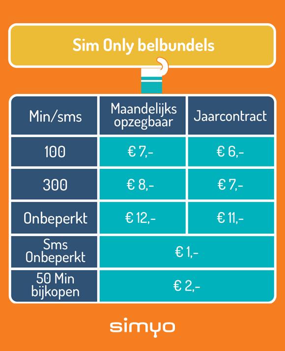 Sim Only belbundels Simyo
