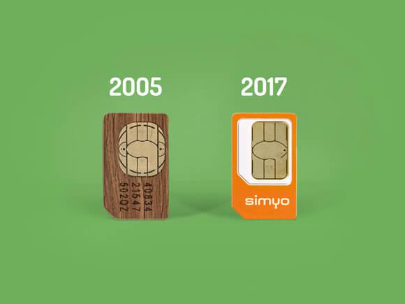 Geschiedenis telefoon Sim Only Simyo