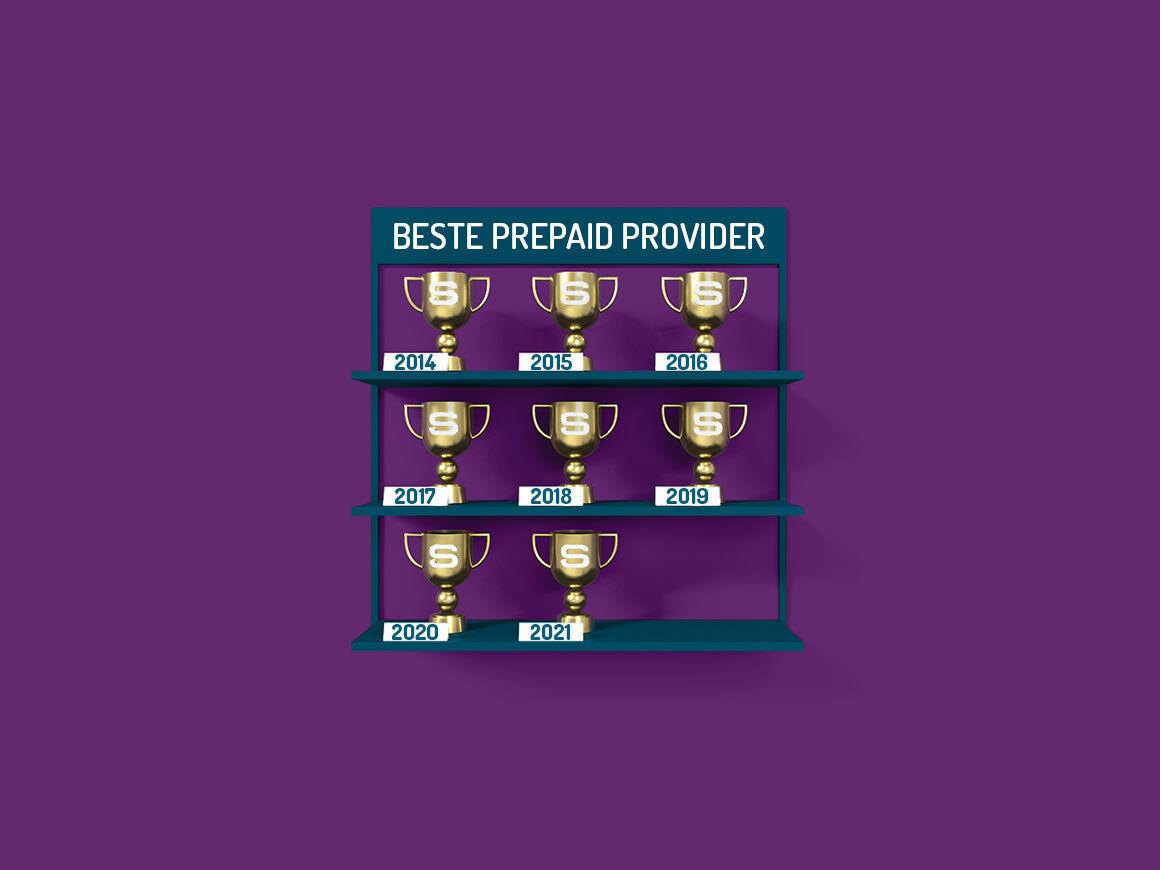 Simyo beste prepaid provider 2020